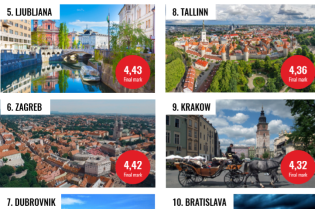 Krakow awarded in the Meetings Star 2019 ranking